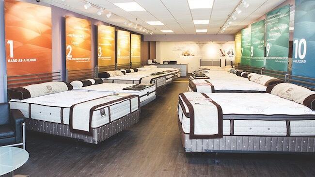 mattress store Heber